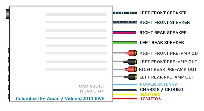 🏆 diagram in pictures database sony head unit wiring