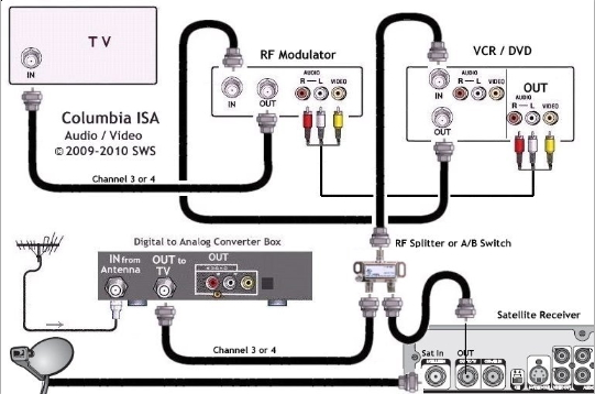 rf modulator hookup diagram 2000 vw beetle fuse how to both satellite and dtv converter box, combo vcr/dvd analog tv