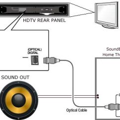 Tj Soundbar Wiring Diagram Iron Carbon Equilibrium Pdf Sound Bar Great Installation Of Schematic Rh 8 Yehonalatapes De Hifonics Samsung