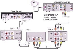 Satellite Tv Wiring Diagrams  Somurich
