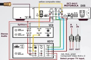 How to copy DVR video to VCR or DVD