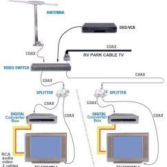 Directv Genie Swm Wiring Diagram Detailed Of The Ear Tv Dvd Diagram, Tv, Free Engine Image For User Manual Download