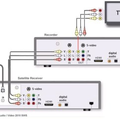 Directv Satellite Dish Wiring Diagram Triple Pole Switch Receiver Hook Up Diagram, Dish, Free Engine Image For User Manual Download