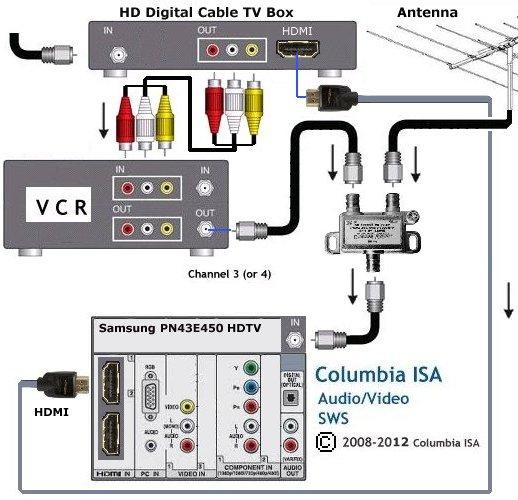 tv vcr wiring diagram wiring diagram