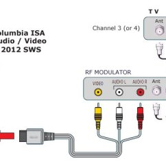 Slingbox Wiring Diagram 2003 Mazda 6 Wii Connections Diagram, Wii, Free Engine Image For User Manual Download