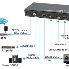 Wiring Diagram Direct Tv Hook Up Architecture Site Analysis Cable Box Hookup Diagram, Cable, Get Free Image About