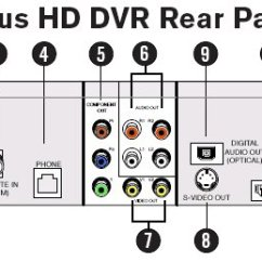 Directv Swm Odu Wiring Diagram 7 Round Pin Trailer With Brakes Direct Tv Satellite | Get Free Image About