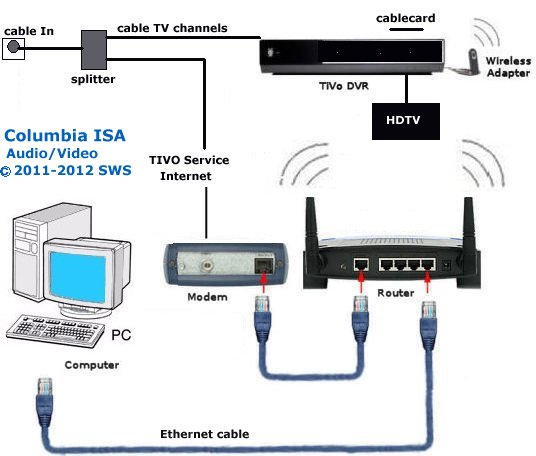 uverse cat5 wiring diagram wiring diagram cat 5 phone wire diagram wiring diagrams