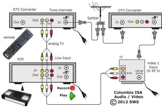 VCR SETUP Diagrams