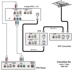 Directv Dvr Wiring Diagram Kia Carnival Dish Hd Receiver Free For You Diagrams Hookup Dvd Vcr Tv Hdtv Satellite Cable Vip722 Network