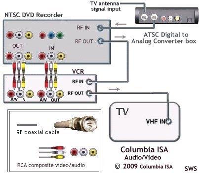 directv wireless genie wiring diagram for lights with two switches time warner hook up diagrams, time, free engine image user manual download