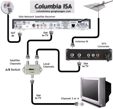 dish network wiring diagrams. dish. wiring diagram instructions, Wiring diagram