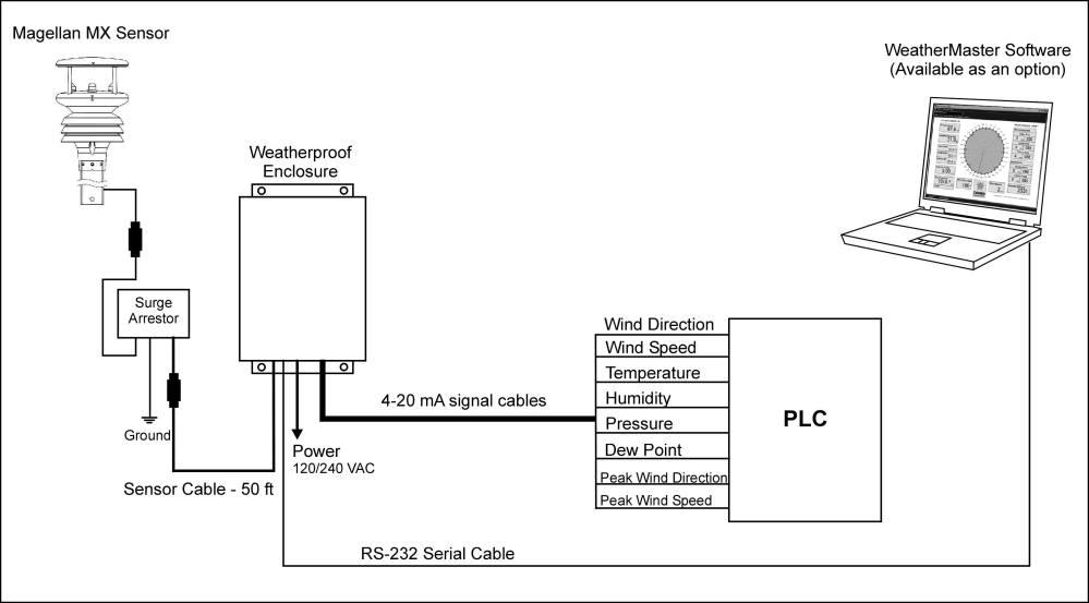 medium resolution of magellan mx 420 diagram