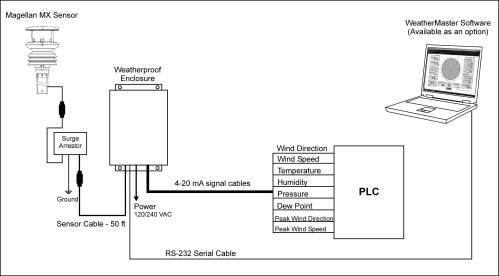 small resolution of magellan mx 420 diagram
