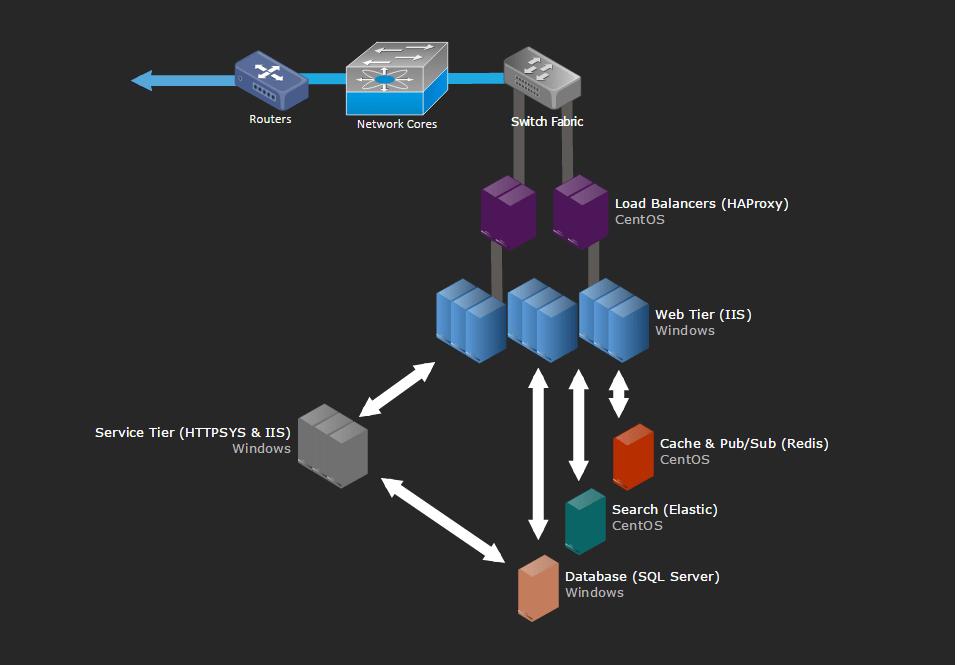 [架構師觀點] .NET 開發人員該如何看待 Open Source Solutions? — 安德魯的部落格