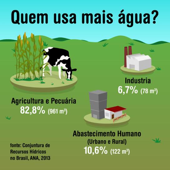 Créditos do infográfico: Mídia NINJA