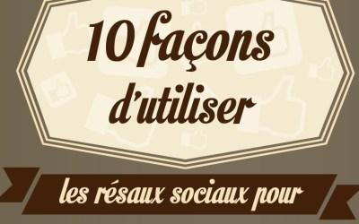 10 façons d'utiliser les réseaux sociaux pour les restaurants