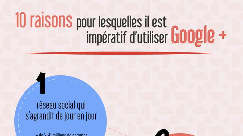 10 raisons d'utiliser Google+