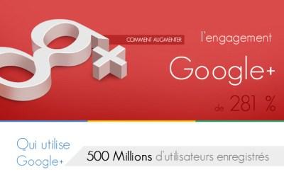 Comment augmenter l'engagement sur Google+ de 281 %