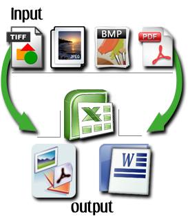 PDF,tif,doc,paper,xls