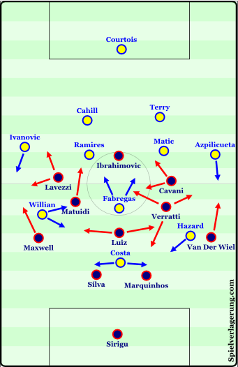 General movements within the lineups, though it varied throughout.