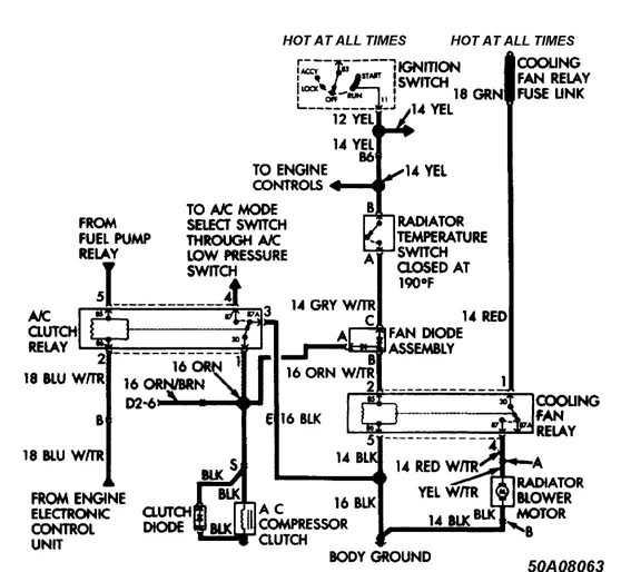 Radiator Fan Wiring Diagram Cooling Fan Relay Modification