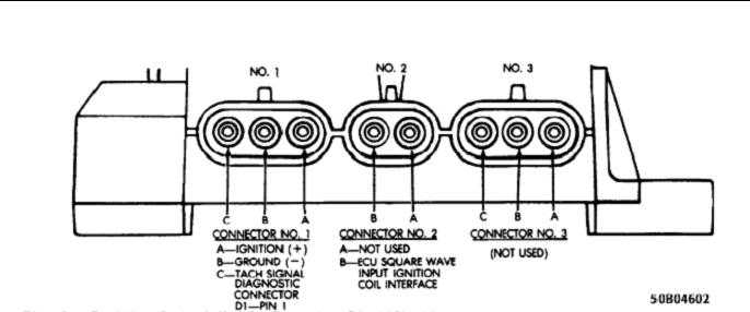 1988 Jeep Comanche Wiring Diagram : 33 Wiring Diagram