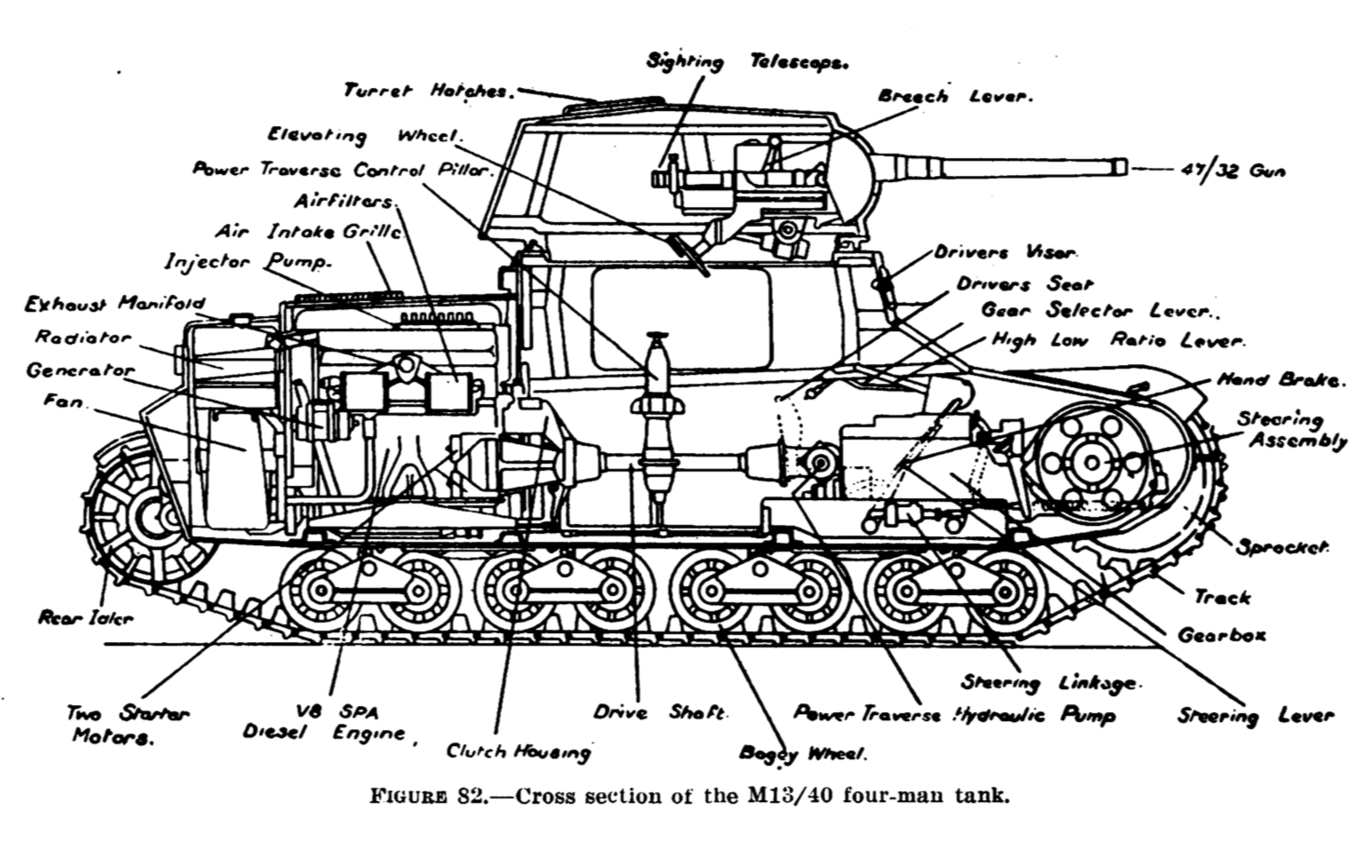 Fiat M13 40 Details And Specifications