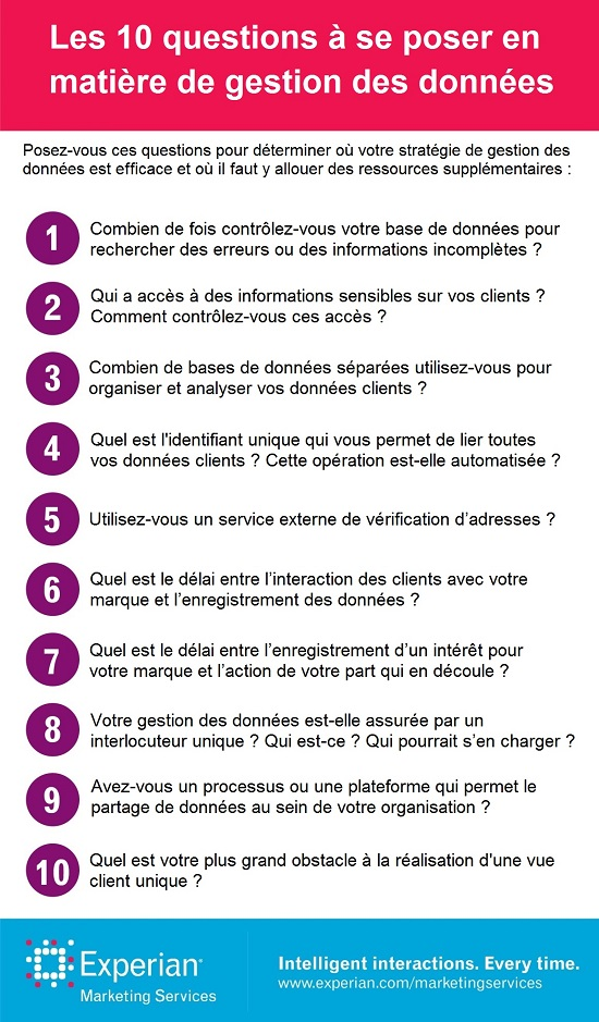 Question A Poser A Sa Copine : question, poser, copine, Questions, Poser, Optimiser, Gestion, Données, Marketing, Comarketing-News