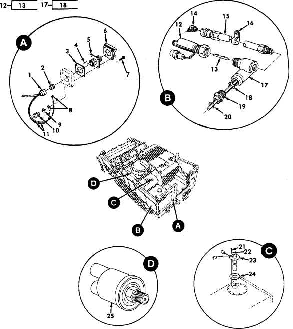 Figure 18. Trailer Receptacle, Stoplight Switch, and