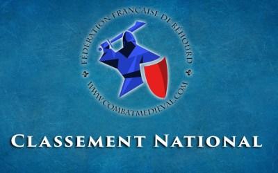 Classement National des Clubs 2020