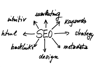 SEO services Somerset