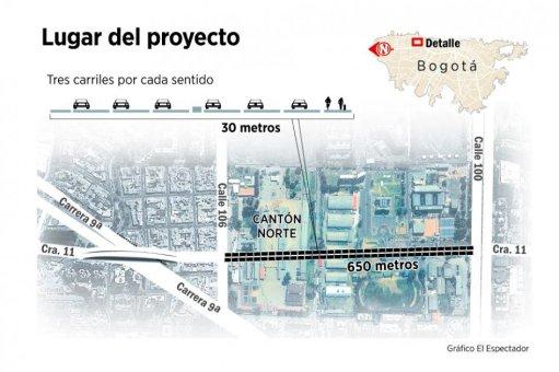Infografia Puente