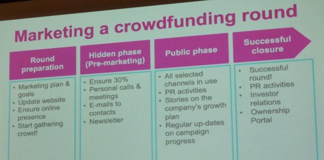 Benefits of equity crowdfunding