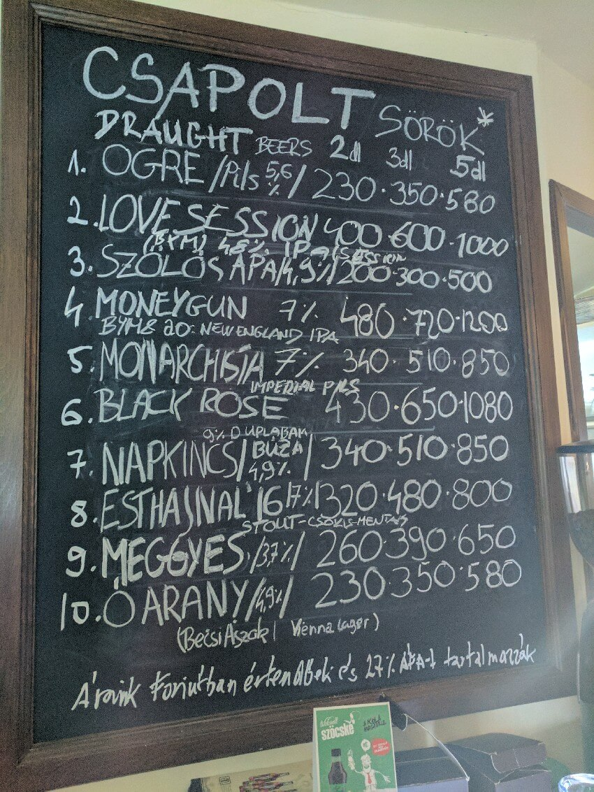 Hungarian Food price rate