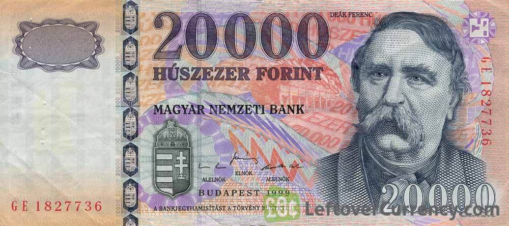 currency Hungarian Forint