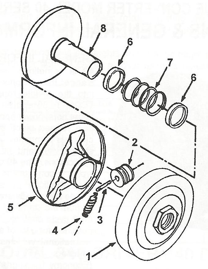 Comet 40 Series Drive Unit Parts :: Comet 40 Series Torque