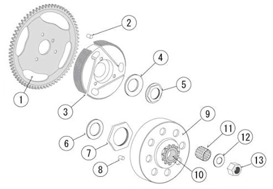 PRD Clutch and Drum Parts