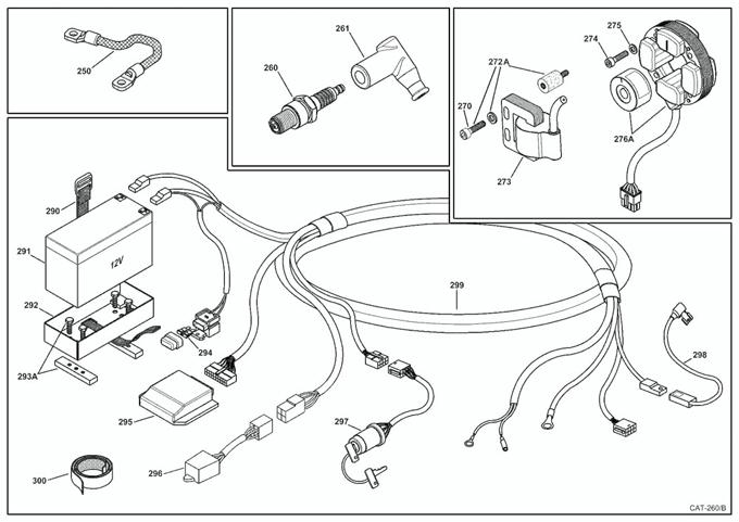 wiring harness plastic