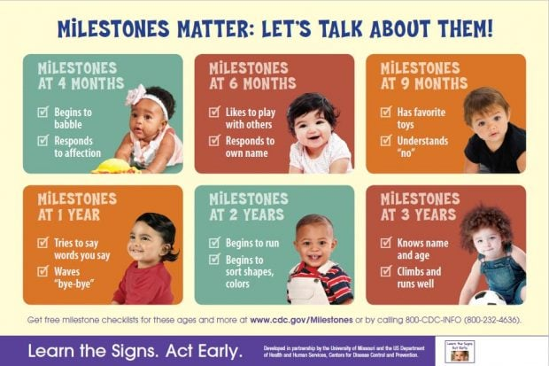 Milestones Monday - CDC Learn Signs Act Early - Developmental Milestones
