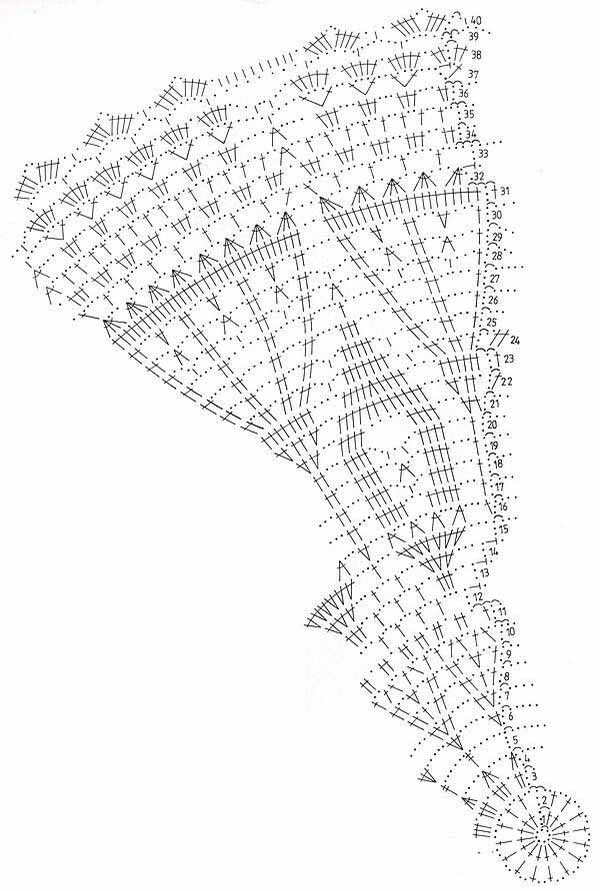 salfetka golubaja mechta shema