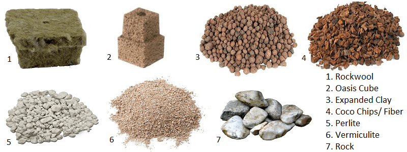 rockwool, coconut fiber or chips, sand, vermiculite and per-lite