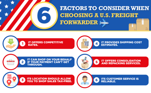 How to Choose the Best US Freight Forwarder for International