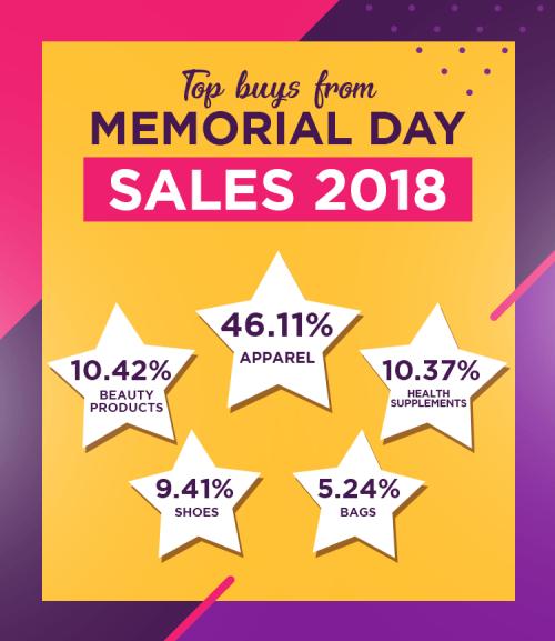 Memorial Day sales 2018- List of top merchants