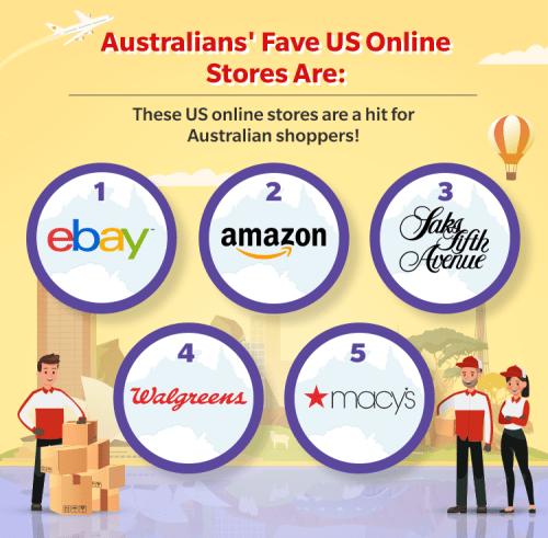 Australians' Fave US Online Stores Are:
