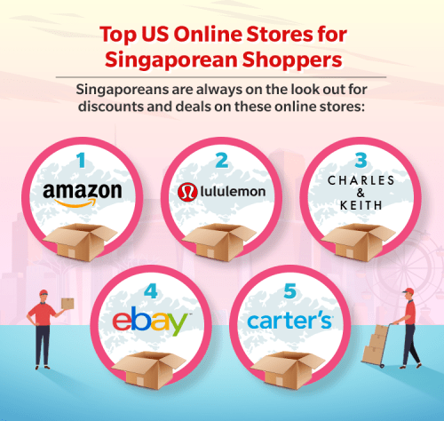 Top US online stores for SG shoppers