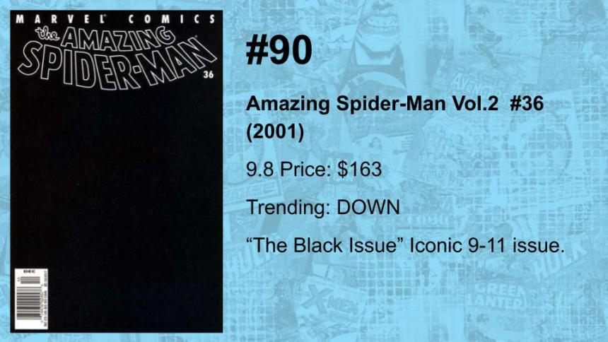 100-81 THE TOP 100 MODERN COMICS (BY VALUE)(9)