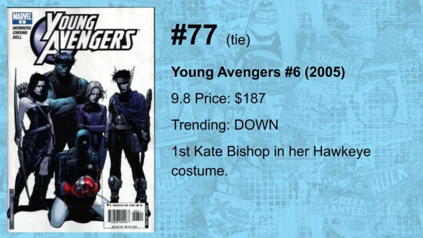 80-61 THE TOP 100 MODERN COMICS (BY VALUE)(4)