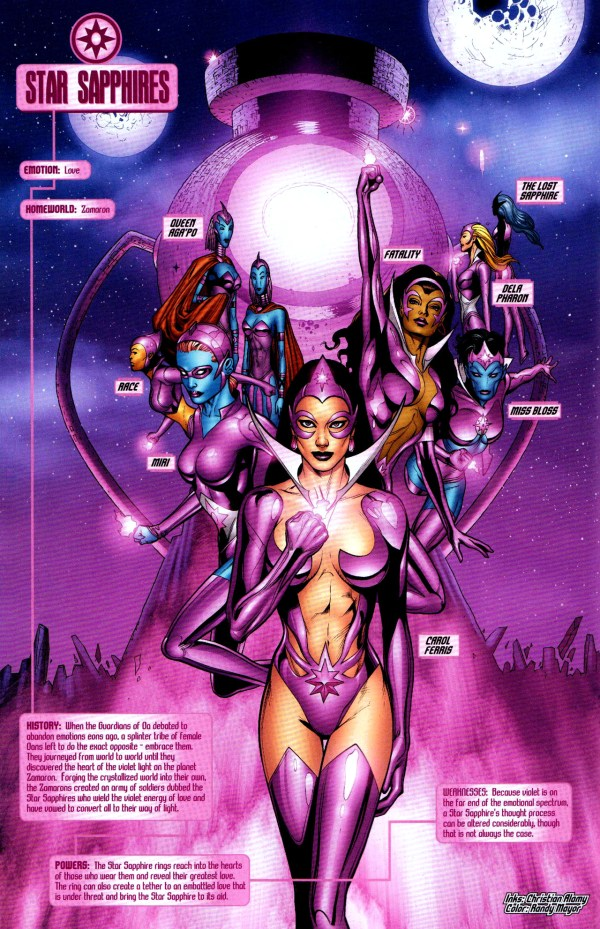 star sapphires corps (blackest night)