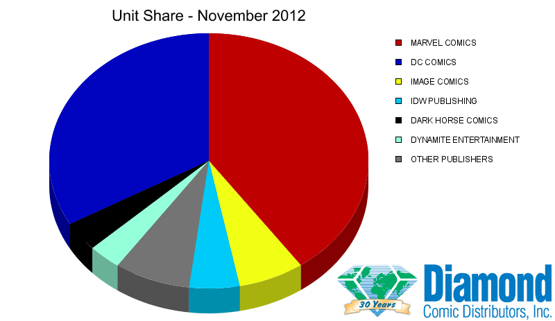 unit-share.png